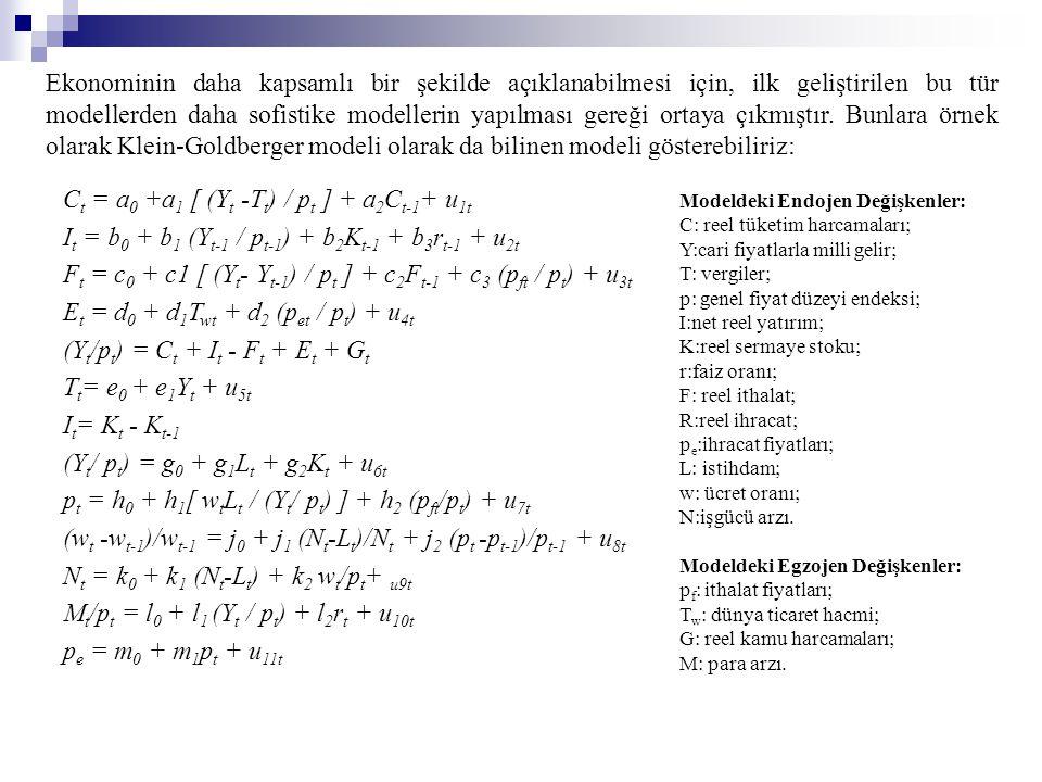 Ct = a0 +a1 [ (Yt -Tt) / pt ] + a2Ct-1+ u1t